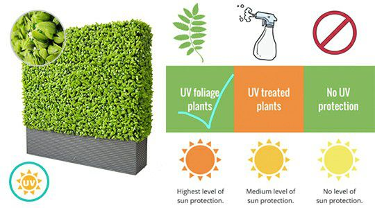 3 types of artificial plants with UV treatment