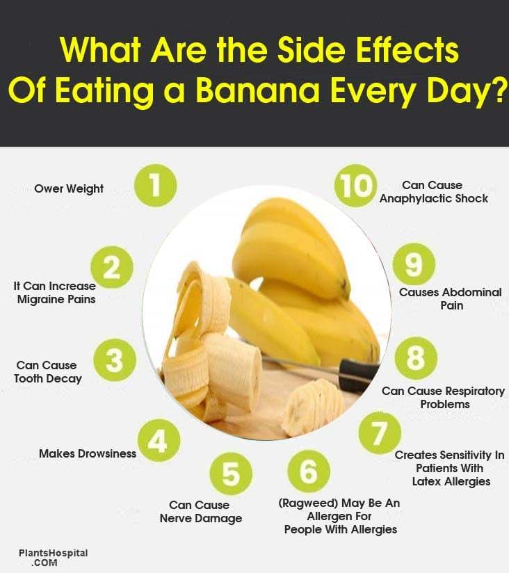 "efectos secundarios del gráfico ""banana"" width = ""732"" height = ""824"" srcset = ""https://www.plantshospital.com/wp-content/uploads/2019/10/side-effects-of-banana -graphic.jpg 732w, https://www.plantshospital.com/wp-content/uploads/2019/10/side-effects-of-banana-graphic-267x300.jpg 267w ""tamaños ="" (ancho máximo: 732px ) 100vw, 732px ""></p data-recalc-dims="