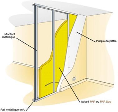 Cloison Seche Vente Et Pose De Cloison Seche En Loire Atlantique 06 69 90 62 32