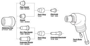 Cebora CP50 Diagrams : PlasmaPart  Based in the UK  nononsense plasma cutters, welders