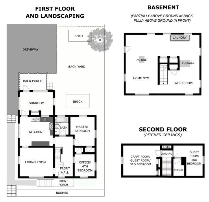 Sage's house floor plan -- Plaster & Disaster