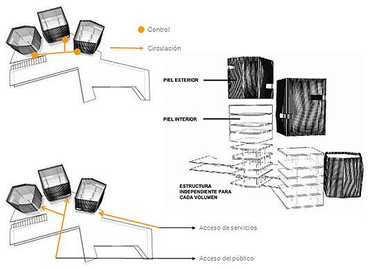 125129269_biblioteca_estructura.jpg