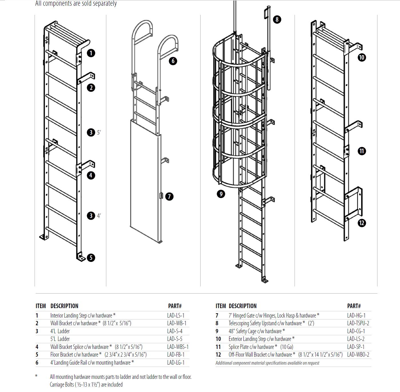 Ladder Parts Description