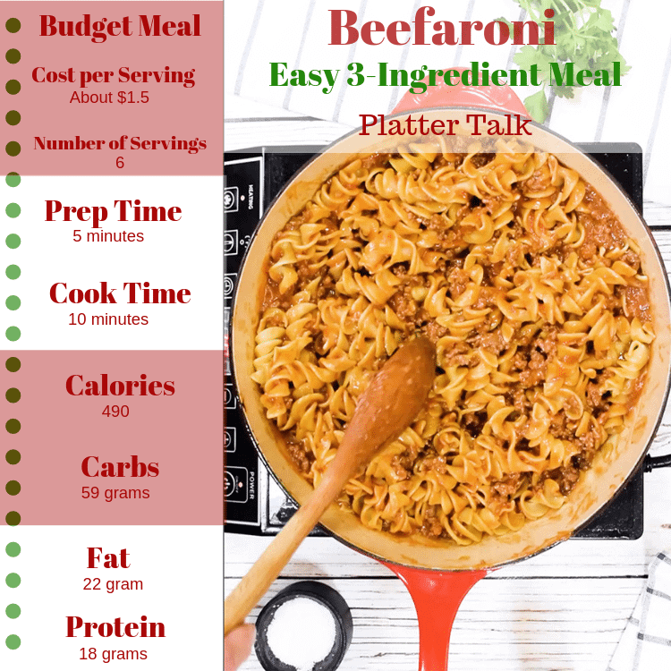 Homemade beefaroni in a skillet with serving, cost, and nutrition information.