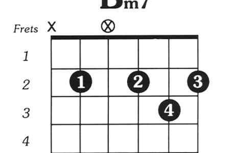 ᐅᐅ】Beste Bm Guitar Chords Diagram Bilder på vasily.video ...