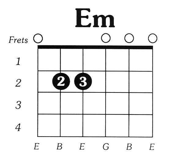 E Minor Introduction To Guitar