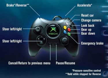 how to play your xbox games on pc