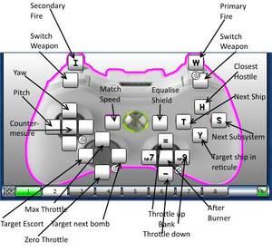 freespace2-xpadder
