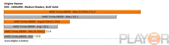 ASROCK FM2A85X AMD COOLNQUIET DRIVERS