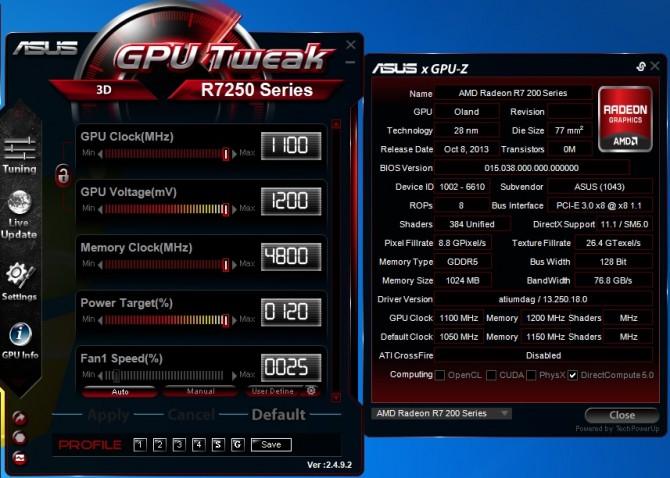 ASUS R7 250 1GB Review | Play3r