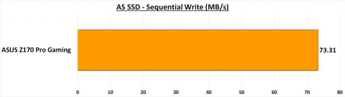 AS SSD Sequential Write