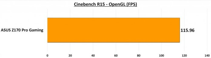 Cinebench R15 OpenGL