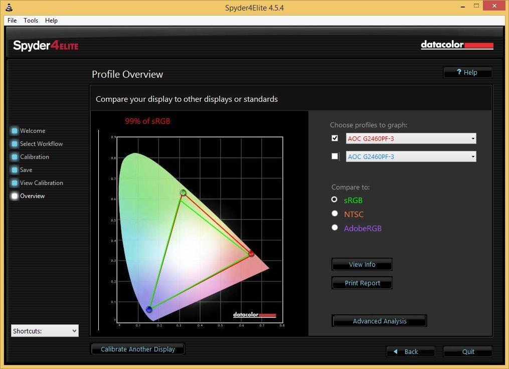 AOC G2460PF 144Hz FreeSync Monitor Review   Play3r