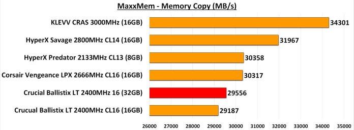 MaxxMem Memory Copy
