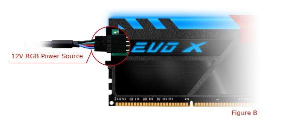 GeIL EVO X Motherboard