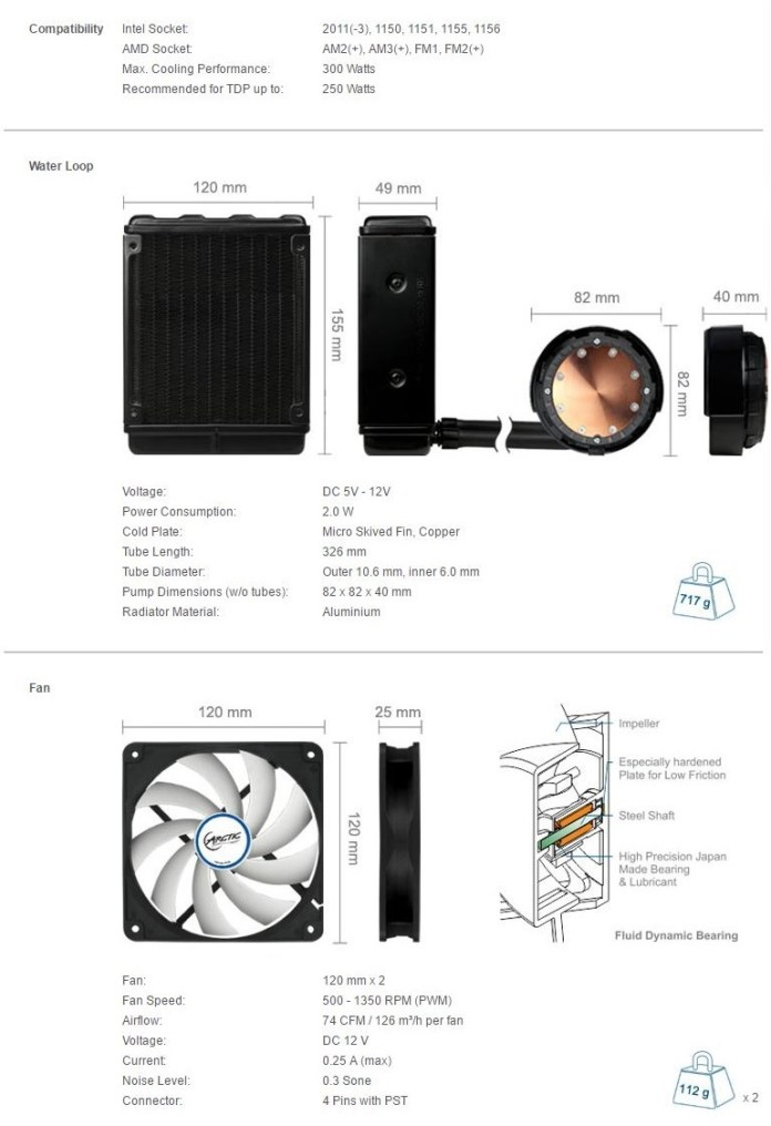 Image displaying Liquid Freezer 120 Specs