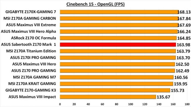 Sabertooth Z170 Mark 1 - Cine 15 GL