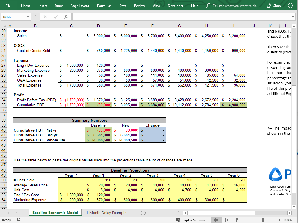 Cost Of Delay How To Calculate It