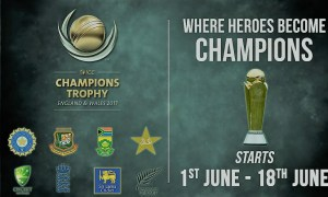 Points Table Cricket 2017 ICC Champions Trophy | Standings And Results