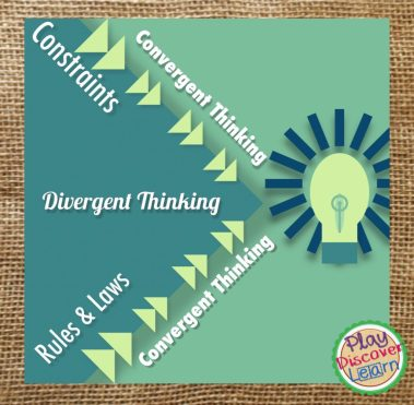 Divergent thinking leads to convergent thinking