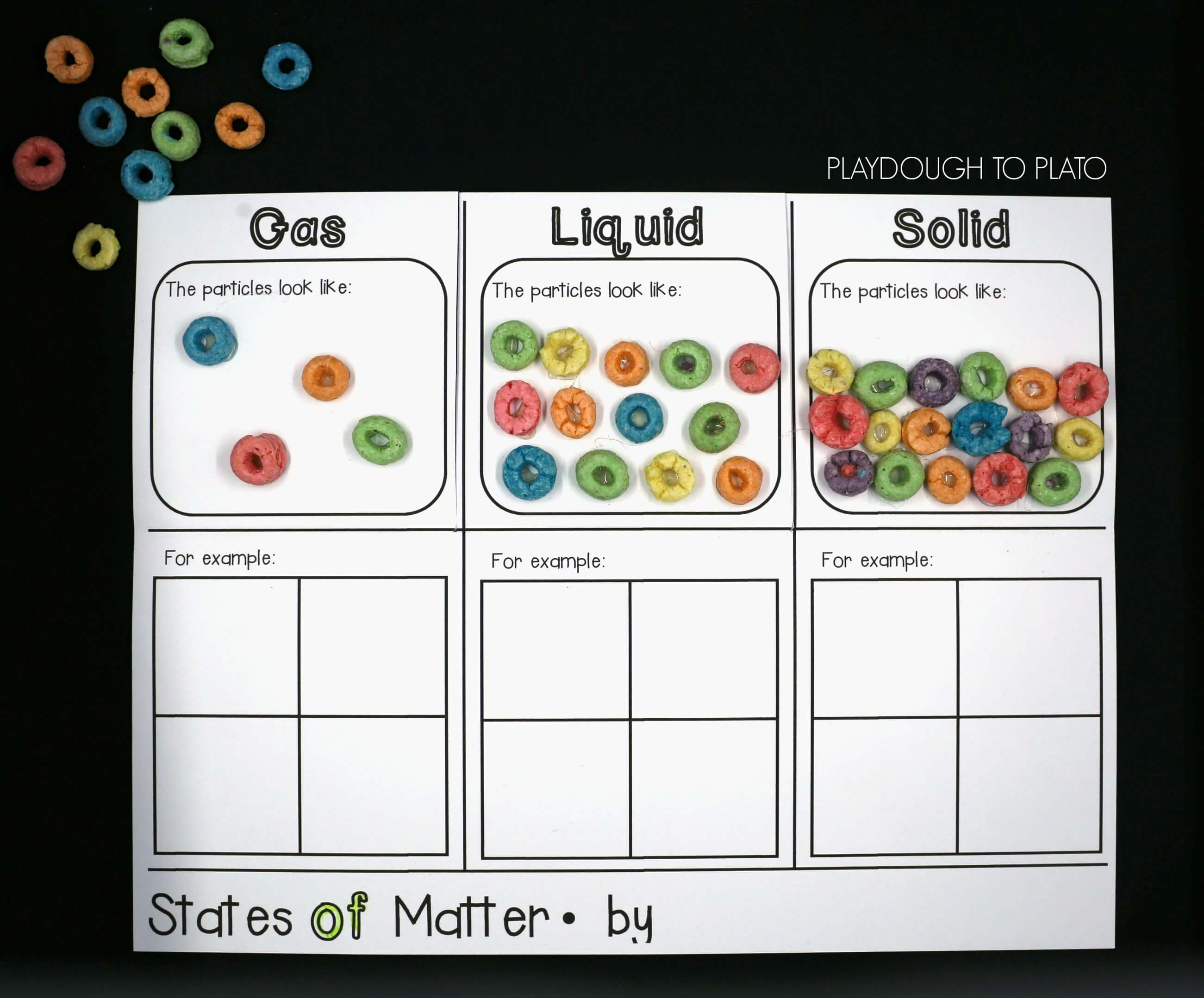 States Of Matter Activities