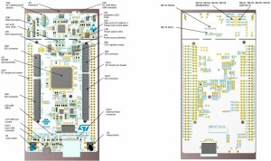 Nucleo144 board overview
