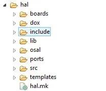 ChibiOS/HAL hierarchy