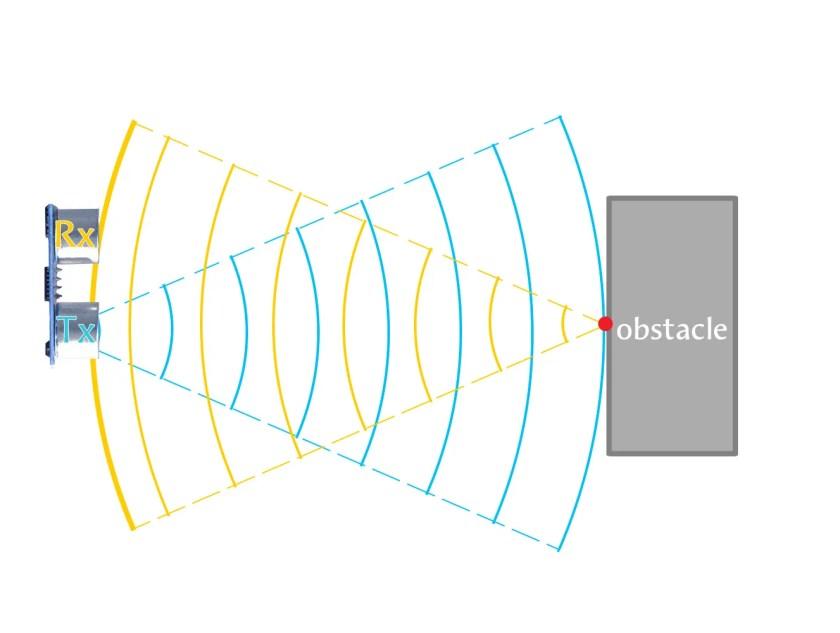 HC-SR04 obstacle