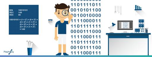 Le code binaire