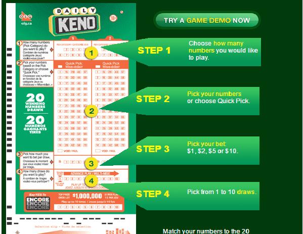 Daily Keno Strategy