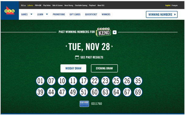 Know the most frequent winning Keno numbers of Canadian Lotteries