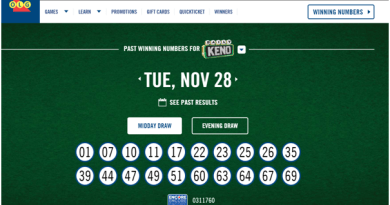 Know the most frequent keno winning numbers of Canada lotteries