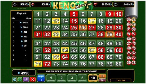Types of Keno games