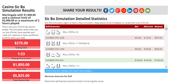 Sic Bo Simulation results