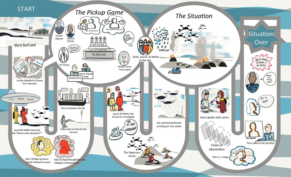 The situation gameboard-mid