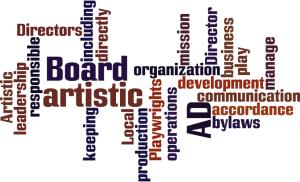 Job Description Wordle