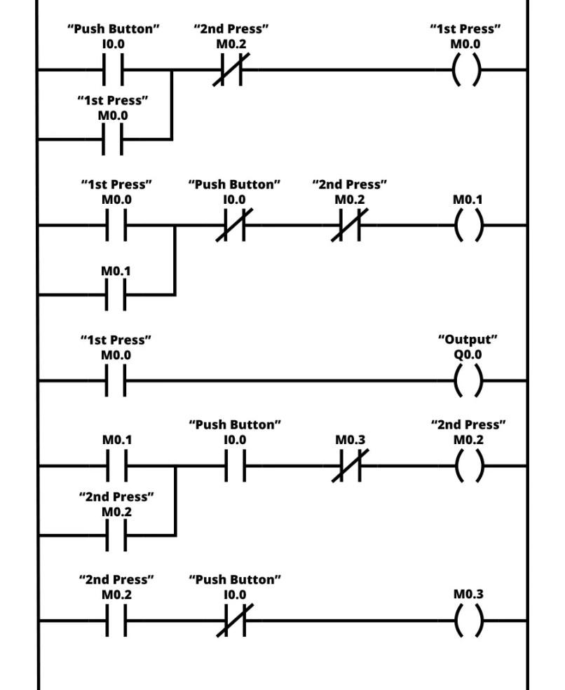 ladder diagram plc omron pdf diy enthusiasts wiring diagrams