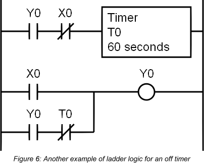 Plc Ladder Logic Diagram Pdf