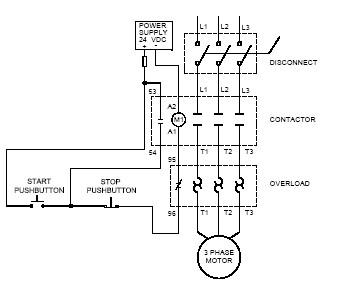Ac Electric Fuse Box