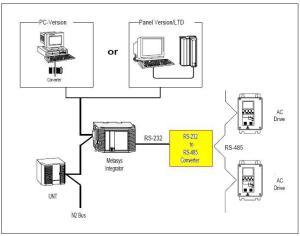 PLCS  Interactive Q & A  Modbus RTU problems CT