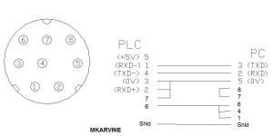 cable diagram plc to pc  PLCS  Interactive Q & A