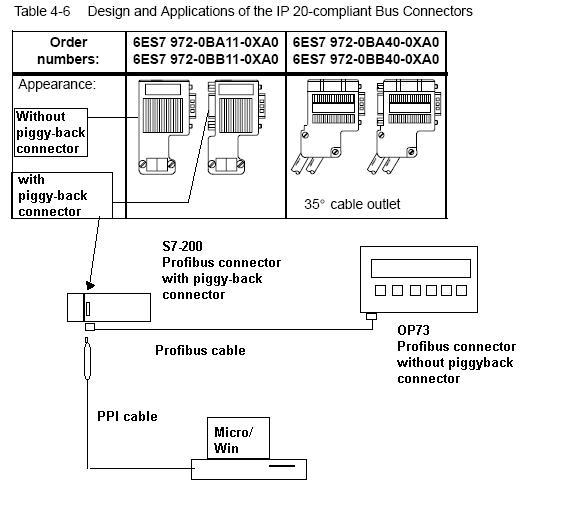 profibus wiring diagram profibus image wiring diagram siemens profibus wiring diagram the wiring on profibus wiring diagram