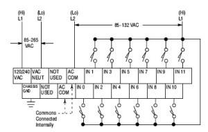 Allen Bradley Plc Diagram | WIRING DIAGRAM