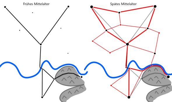 Der Verlauf von Straßen von der Römischen Zeit bis ins Mittelalter