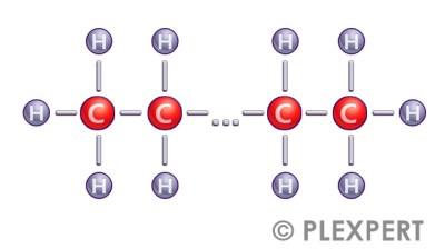 Polymere - Kunststoffbranche