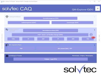 CAQ - Kunststoffbranche. Informationen von solvtec