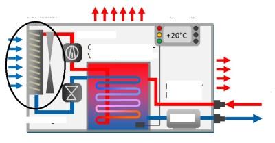 热交换器(Heat Exchanger) in 用于塑料工业