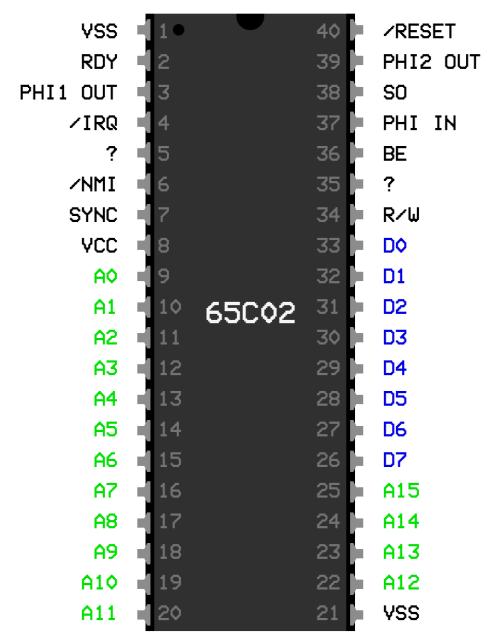 Homebrew 6502: Part 1 | plingboot