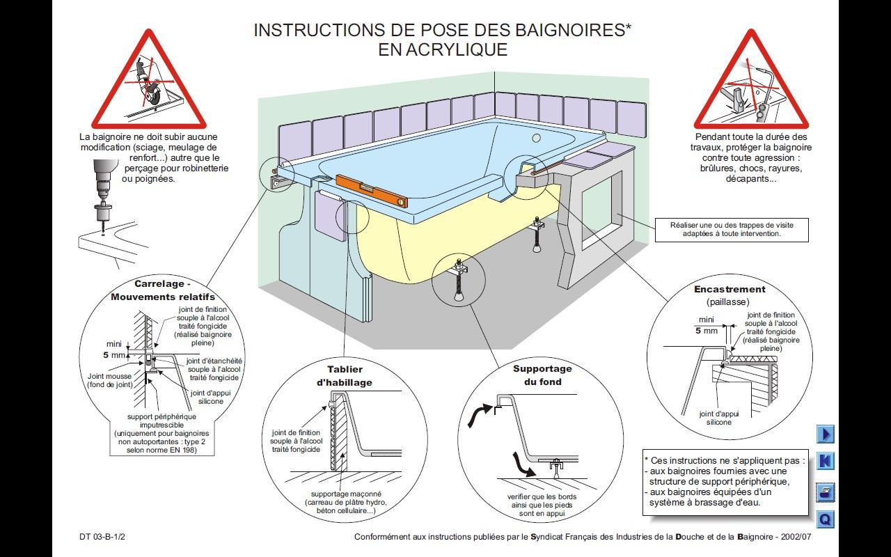 Paillasse De Baignoire Aplusshippingcenter