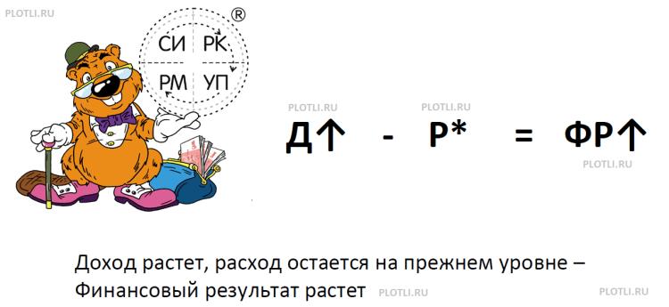 plotli.ru-9формул-7